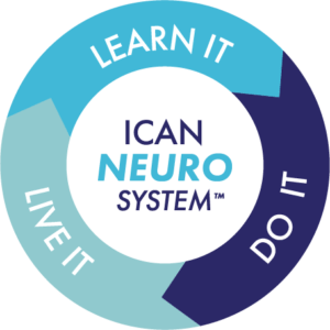 ICAN Neuro System