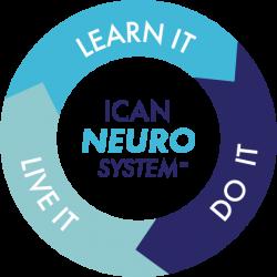 ICAN Neuro System Logo